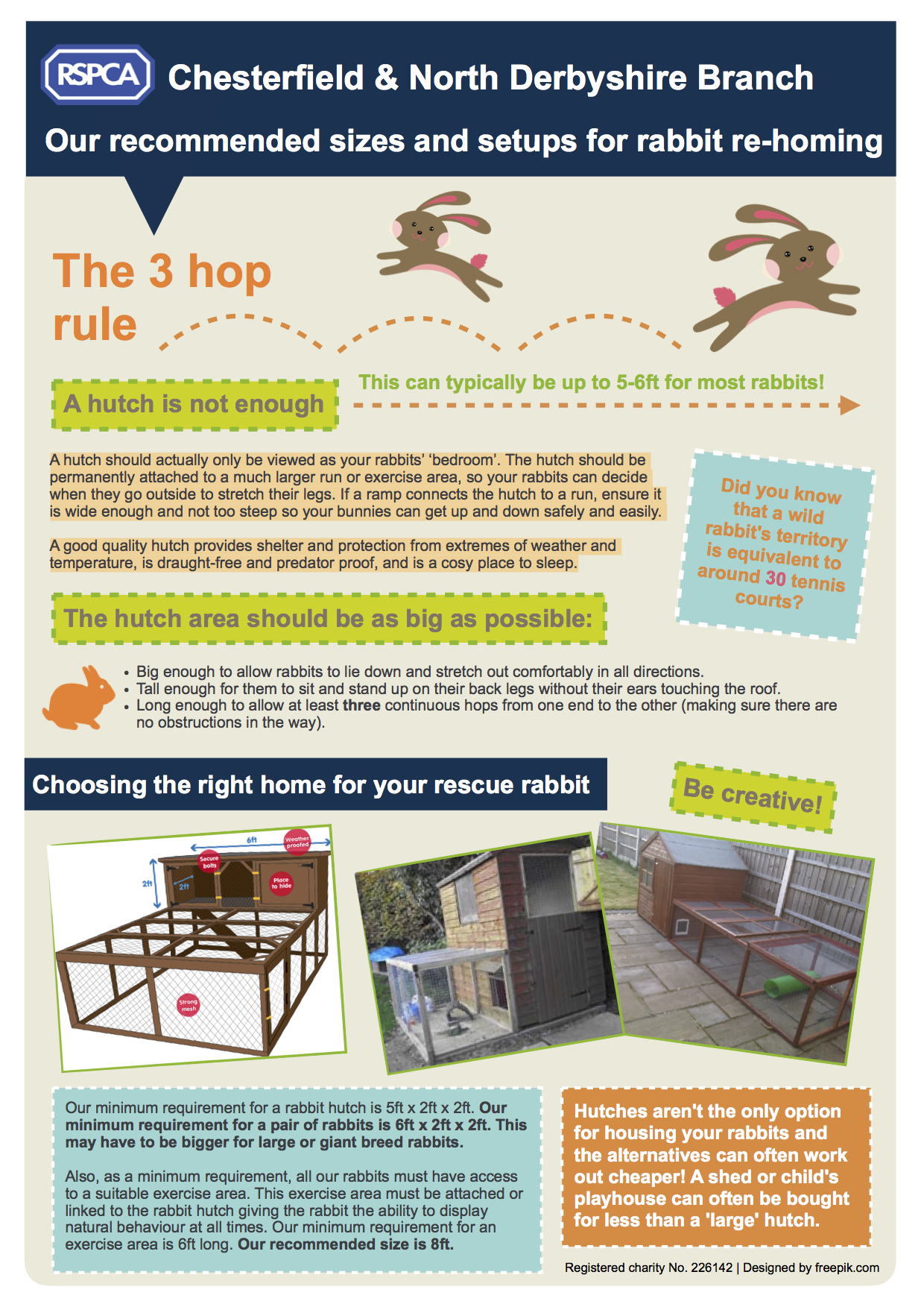 Our recommended sizes and setups for rabbit re-homing